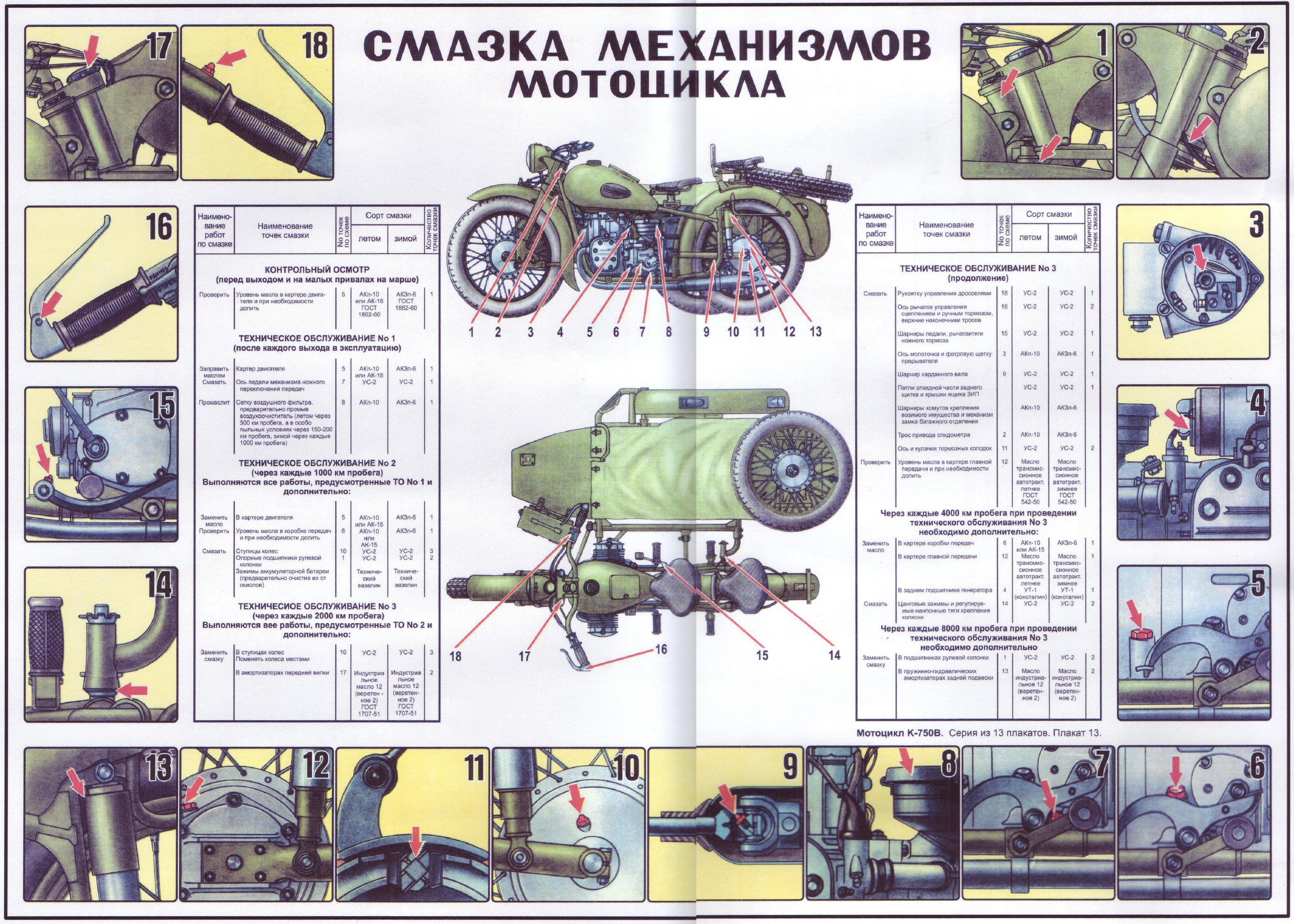 Default moreover 7638 Ural Pustinja 750 4 moreover Motorraeder Ural Retro 38 4825 together with Page 8 furthermore I00001mjmmVuOW0g. on ural 750