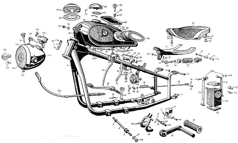 model pagina van bens bikes